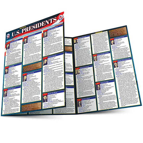 Quick Study Guide: U.S. Presidents